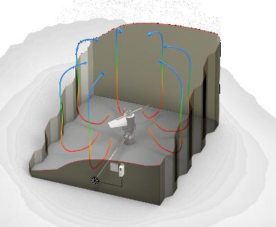 Submix-E – Kopi-1-1